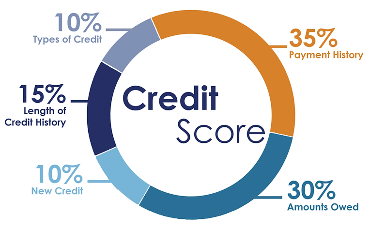 CreditScore_Image.png