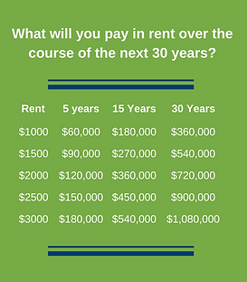 Rent_30years.png