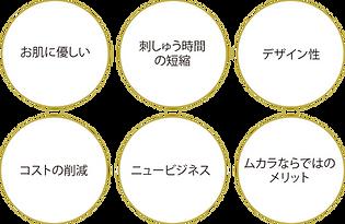 メリット6つ(スマホ).png