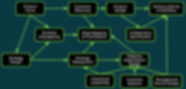 Consulting Topic Map - Website.png