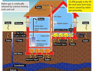 Radon  Awareness: What This Certified Radon Tech Would Like Realtors to Know