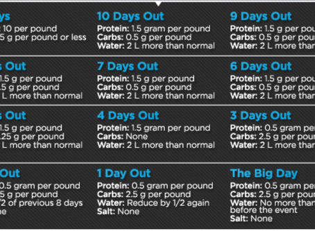 10 Day Fine Tune to your Picture Perfect Body