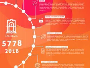 5778: Un año lleno éxitos para TASHEMA
