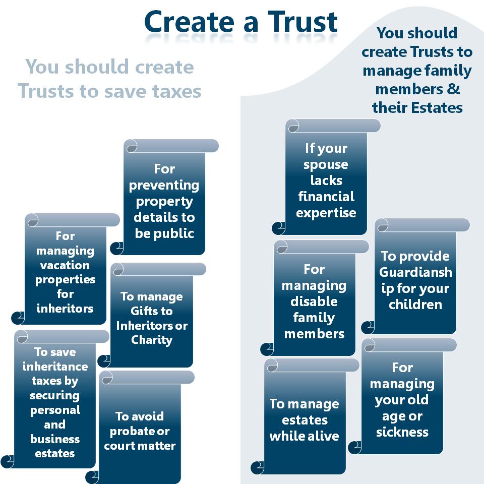 Create a Trust