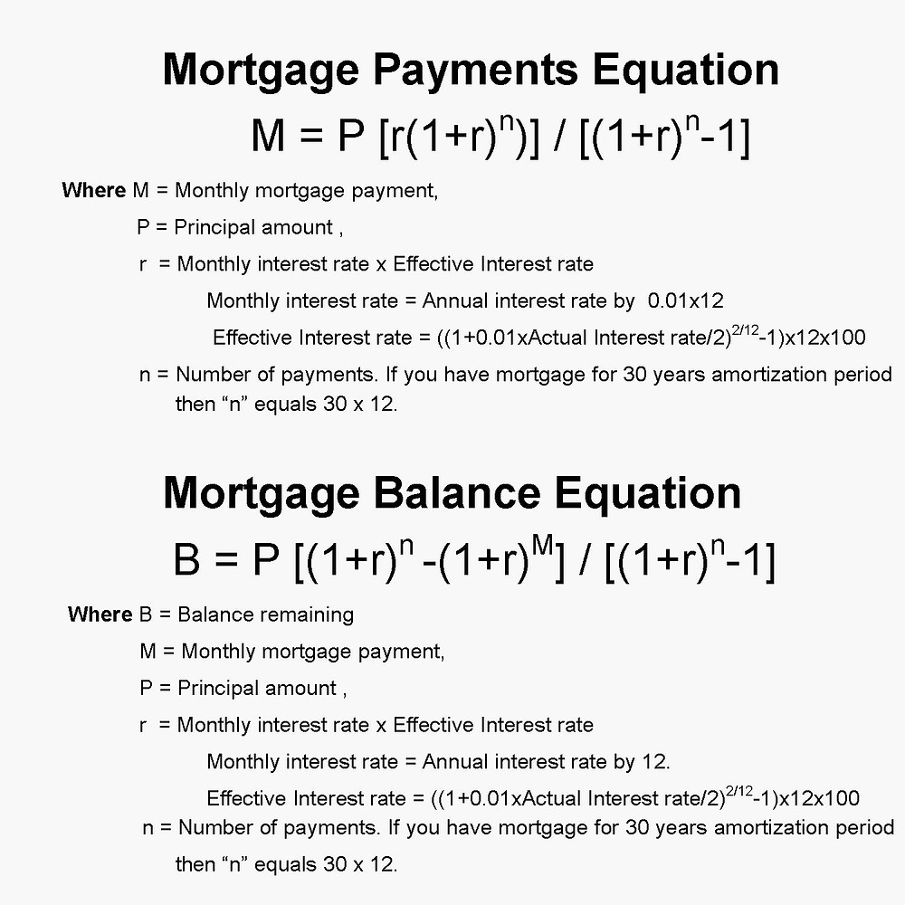 Mortgage & Credit card equations