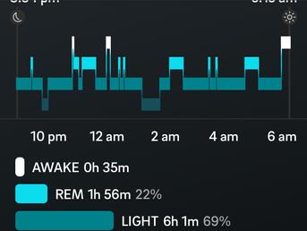 Sleep Smart