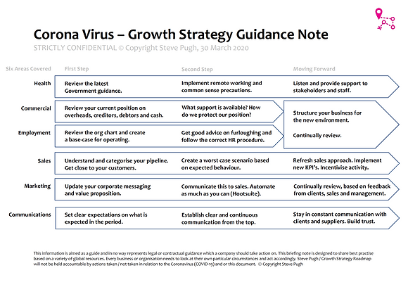 Corona Virus – Growth Strategy Guidance Note