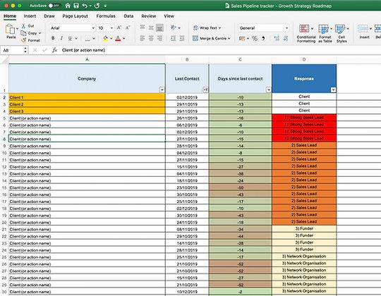 Sales Pipeline tracker - Excel Spreadsheet