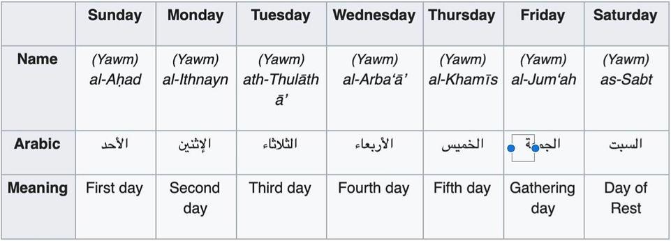 arabic sabbath.jpg