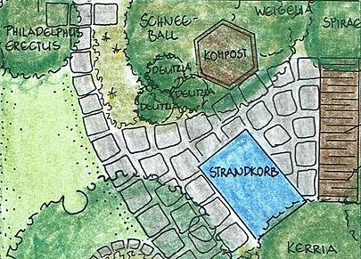 Hausgarten2.png