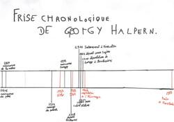 Frise du parcours de Georgy Halpern