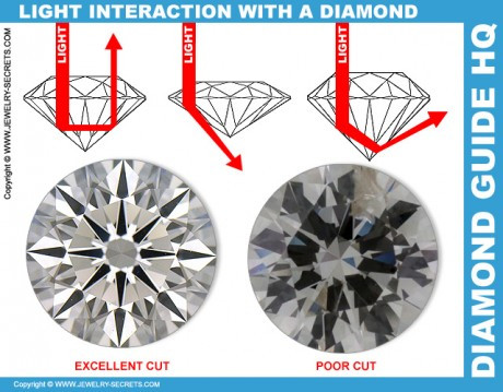 מהם יהלומים מורחבים (SPREADY DIAMONDS)?
