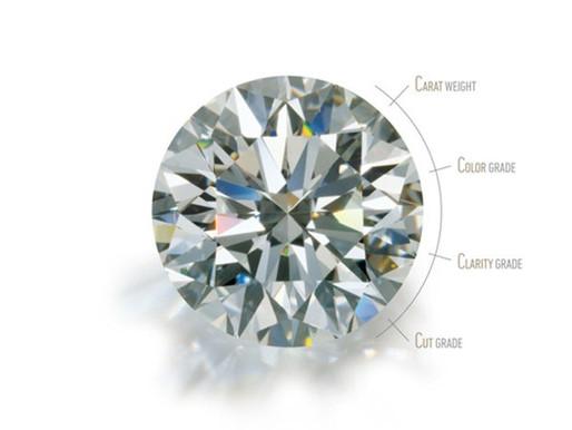 כמה עולה טבעת אירוסין?