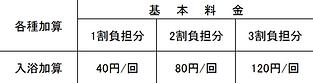 R3.04_入浴加算.png