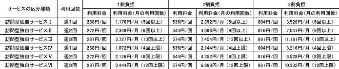 R3.04_総合事業利用料金.png