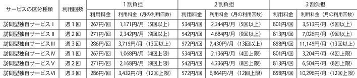 総合サービス利用料金表.jpg
