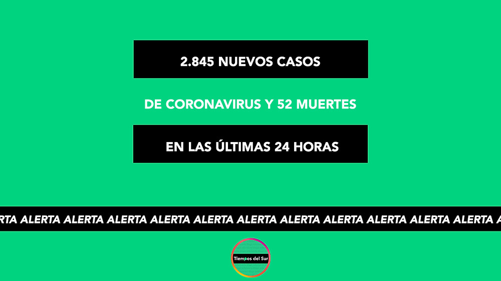 2.845 nuevos casos de coronavirus y 52 muertes en las últimas 24 horas