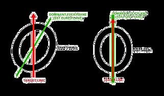 sst-pure-diagram.png