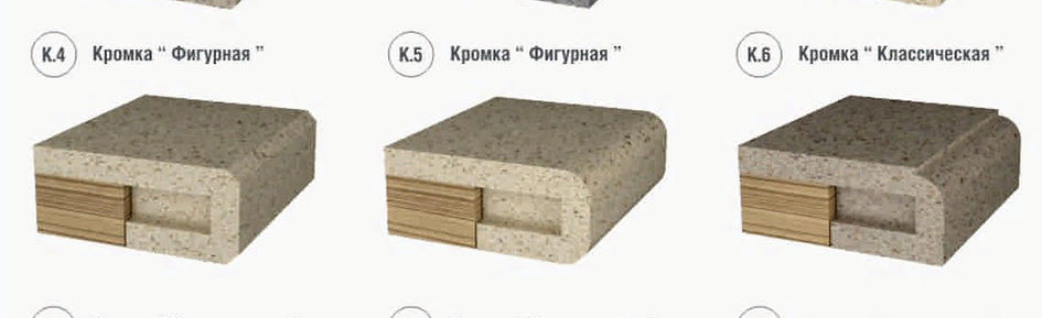 варианты кромок столешницы из акрилового камня