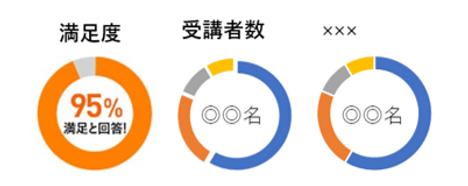 受講者データ例.png