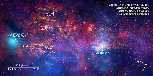Galactic center by by Chandra X ray and