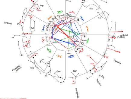 New Moon 9th/10th July 2021