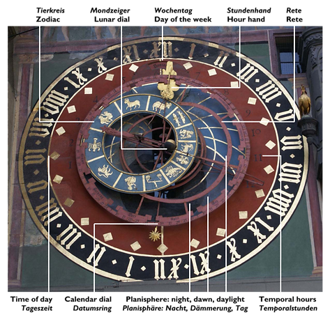 Zytglogge_astronomical_clock_with_labels