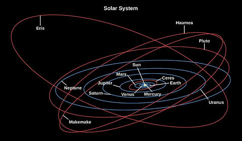 Planetary orbits.jpg