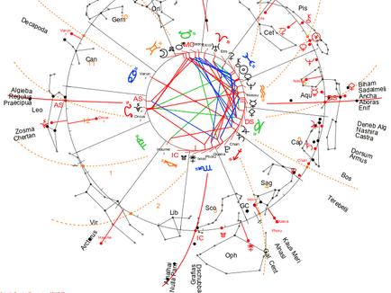 """Spring Equinox – 4°42'13"""" Pisces"""