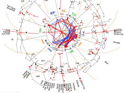 Solstice, Grand Conjunction, review 2020 and the energies to go forward with....