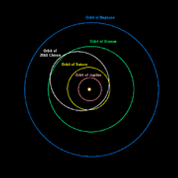 Chiron_orbit.png