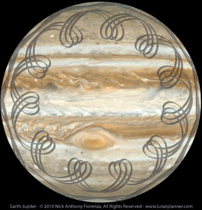 Earth-Jupiter Dance by Nick Anthony Fior
