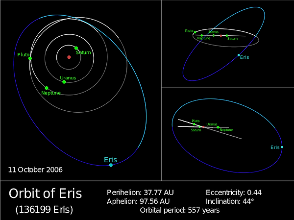 Eris_Orbit by Orionist.png