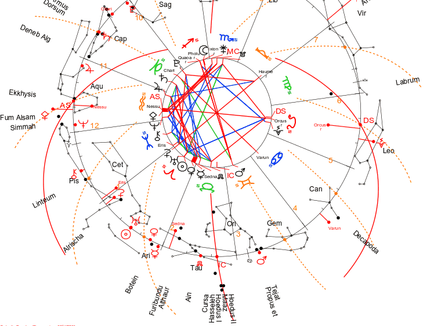 Uranus still in focus - Solar conjunction