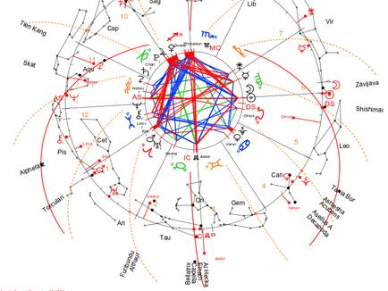 Constellation-Astrology September 2020