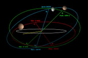 Kuiper Belt_Orbits.png