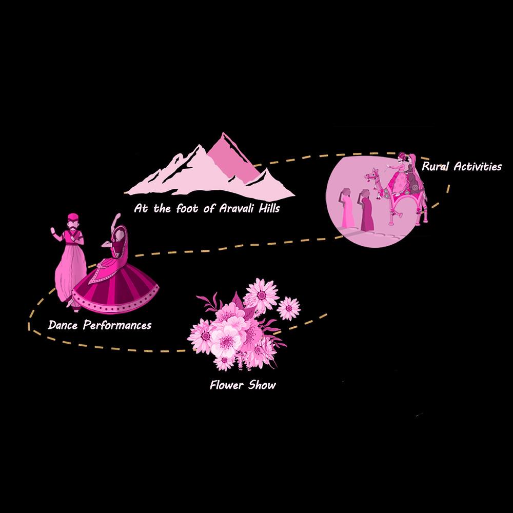 Alwar Festival Itinerary