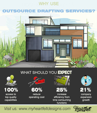 What They DON'T Tell You About Outsource Drafting