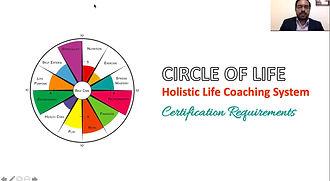 Program Certification Requirements