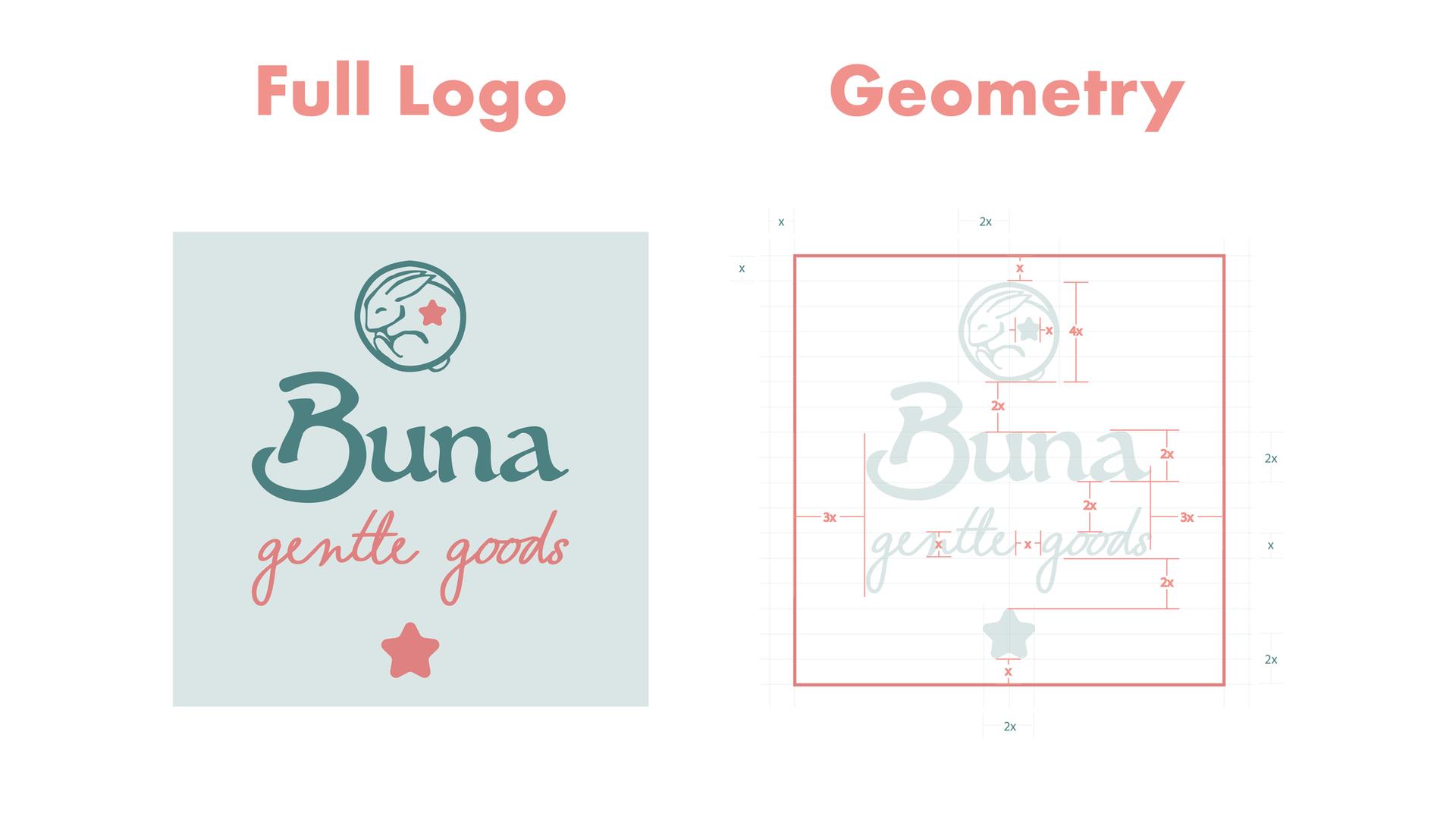 Full Logo and Metrics