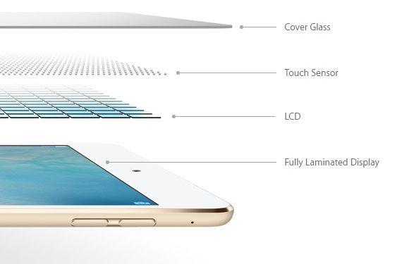 iPad Screen Vancouver