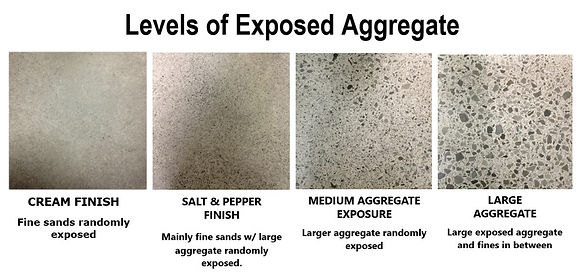 Levels-of-Exposed-Aggregate-for-Concrete