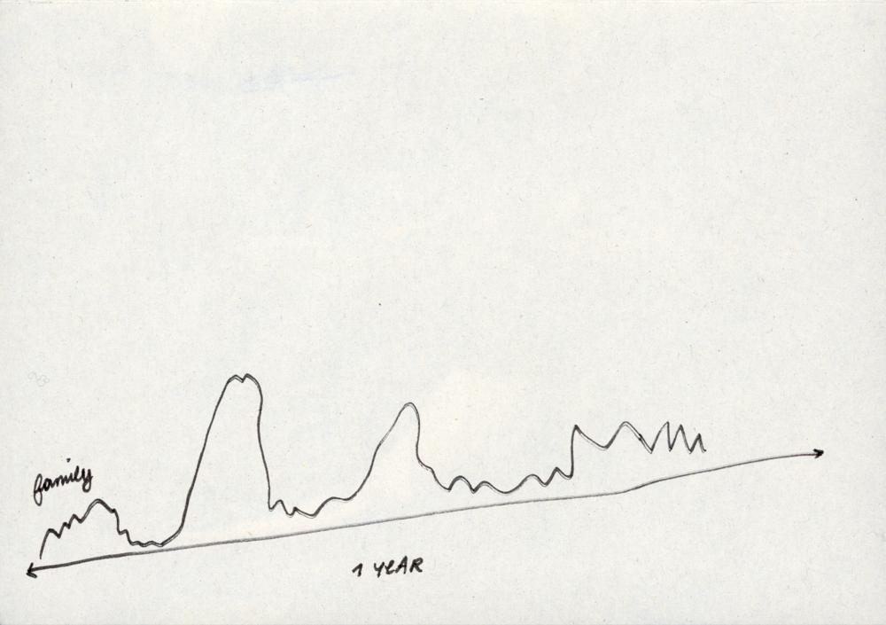 Graph #013