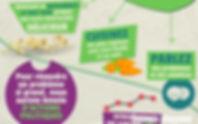 consommation de viande infographie par i