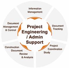 project engineering.webp