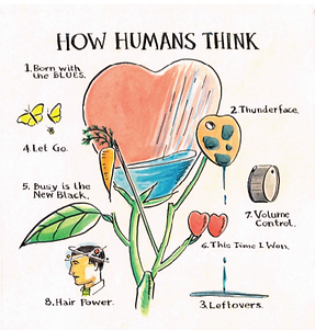 How Humans Think.png