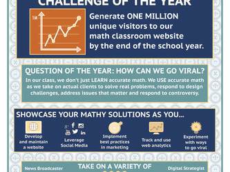 Math Class Goes Viral with #PBL