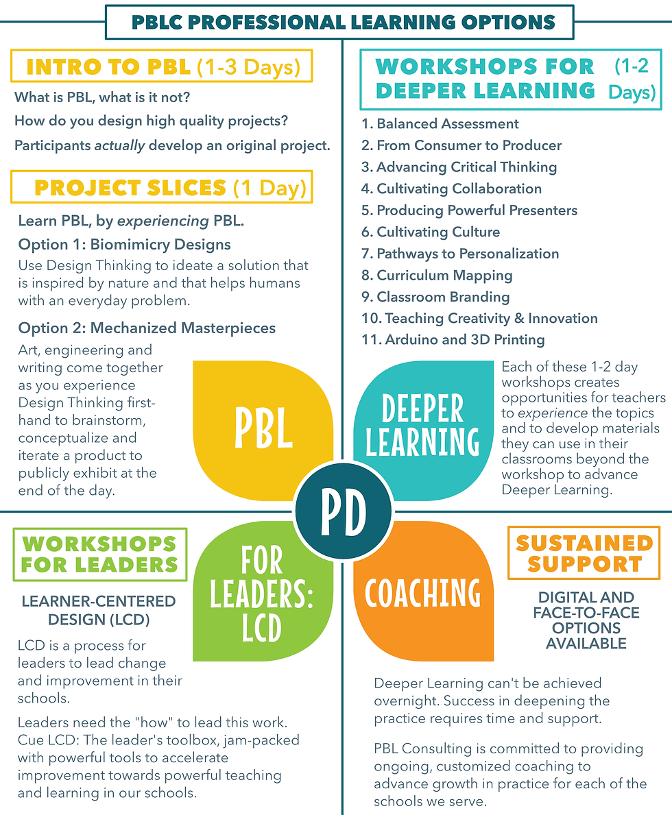 PBLC Professional Learning Option, Project-Based Learning, PBL, Project Based Learning