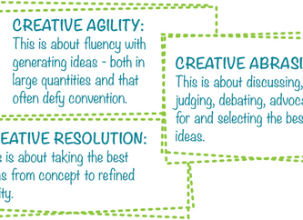 Creativity & Innovation At A Glance