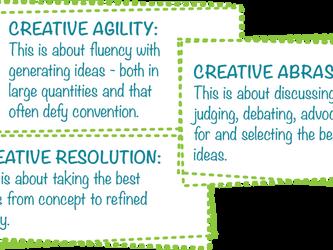 Creativity & Innovation At A Glance